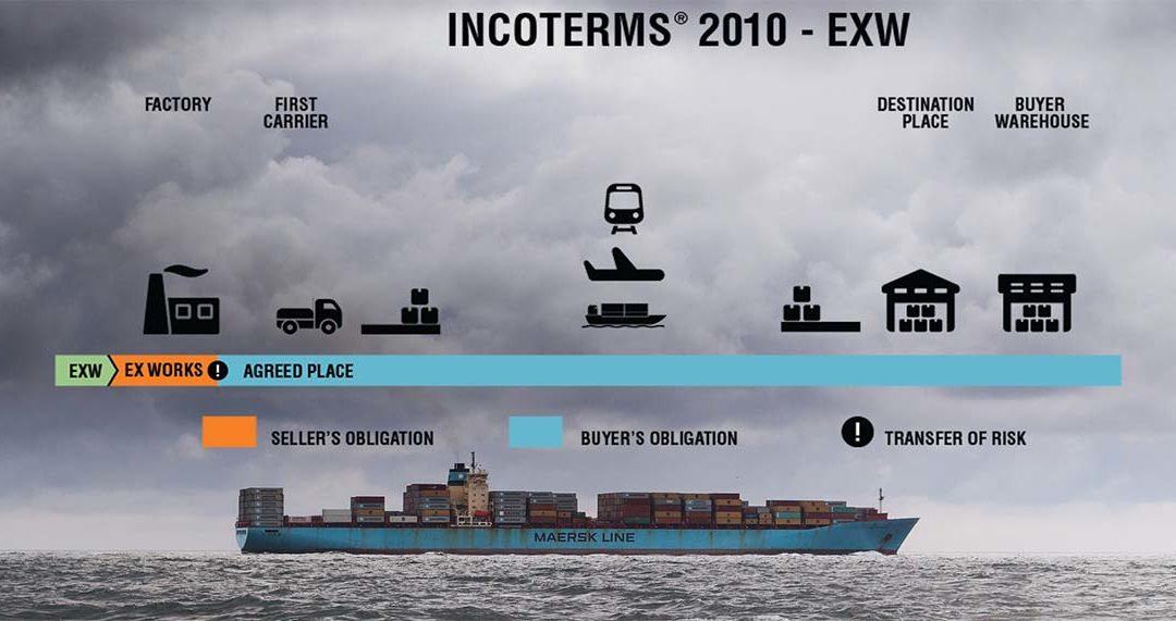 Pourquoi l'Incoterm 2010 EXW est-il déconseillé?