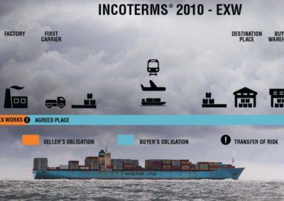 Infographie Incoterm 2010 EXW